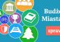 Projekty dzielnicowe złożone w ramach BO 2016
